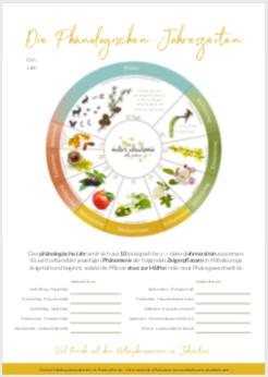 Phaenologie villa natura heilpflanzen akademie 1
